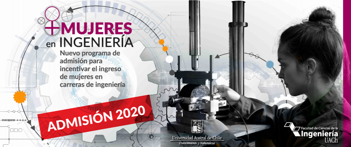 Ms Mujeres 2020 Banner FCI